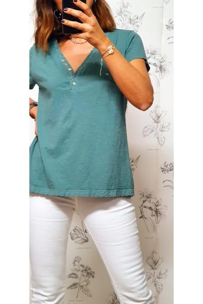 Camiseta verde  antiguo con puntilla escote y parte de abajo